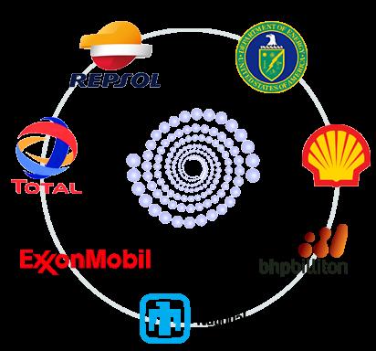Members Circle