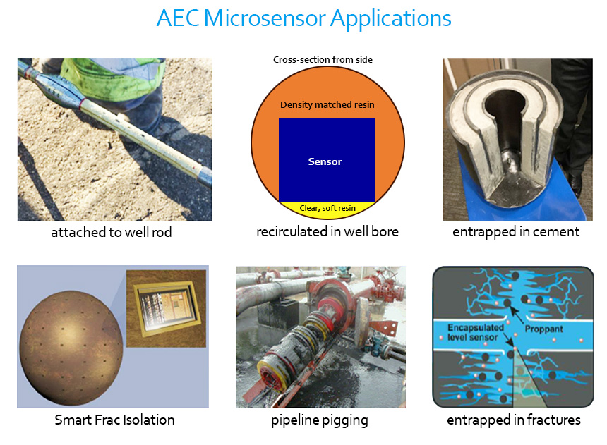 AEC microsensor applications