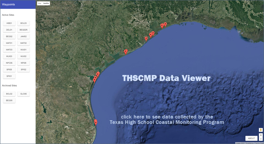 THSCMP Data Viewer
