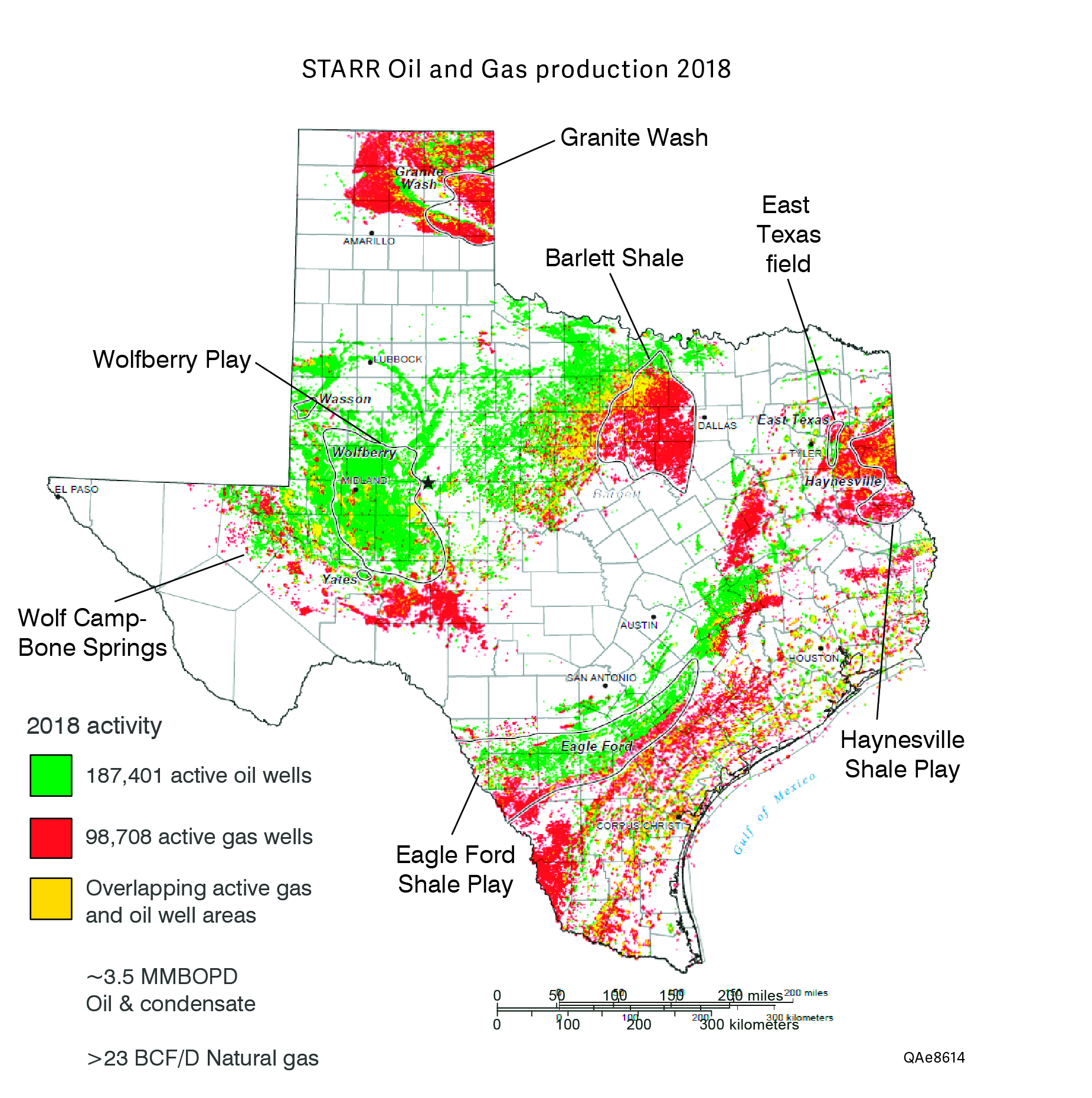 STARR Oil and gas production 2018