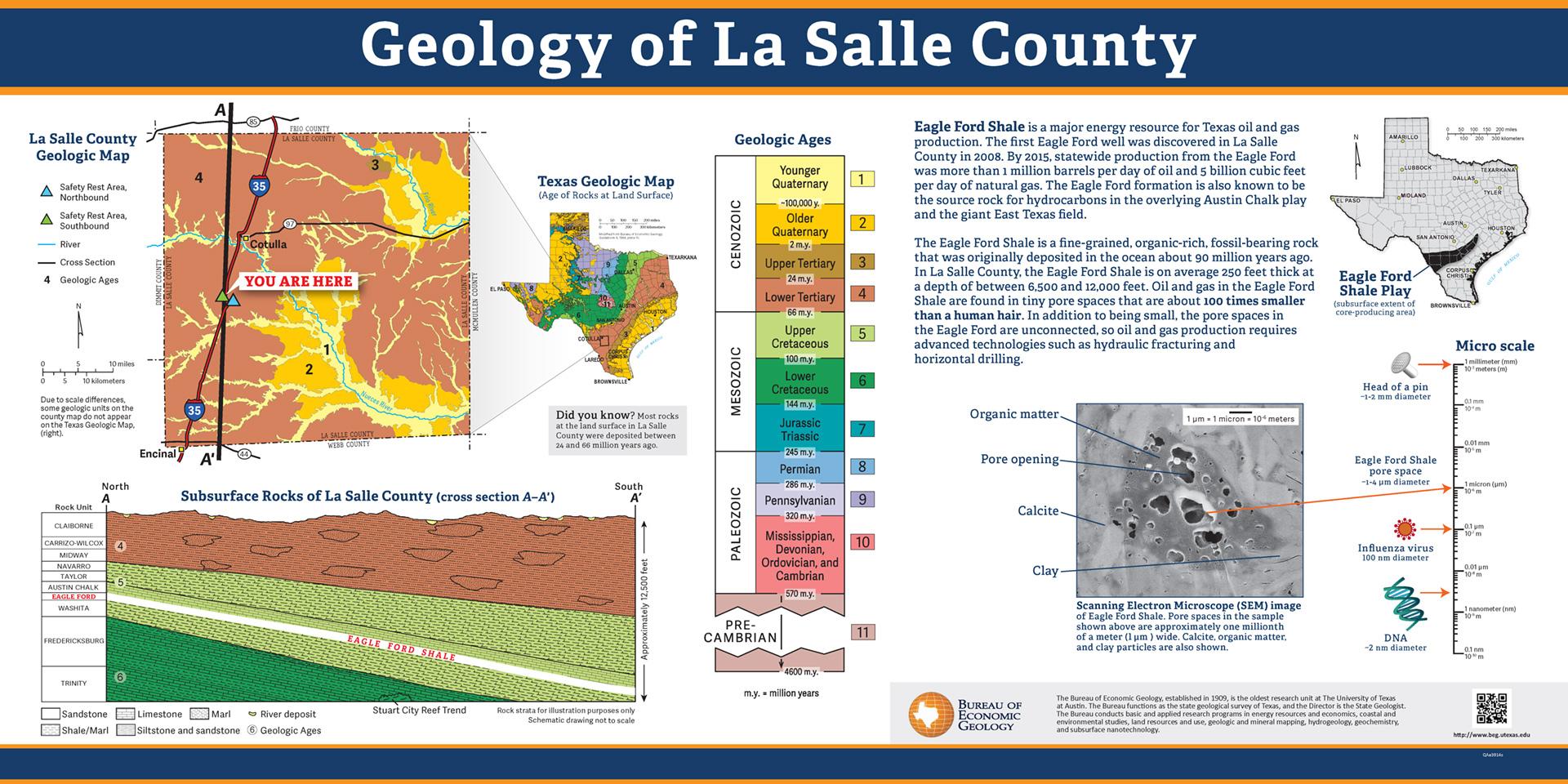 Texas GeoSign Project | Bureau of Economic Geology