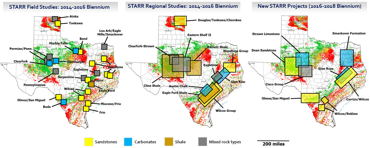 STARR Regional and Field Studies