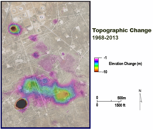 Topographic change measured in the Wink sinkholes