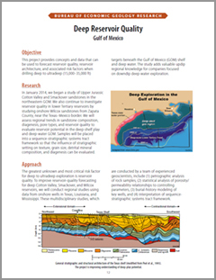 Deep Reservoir Quality information sheet