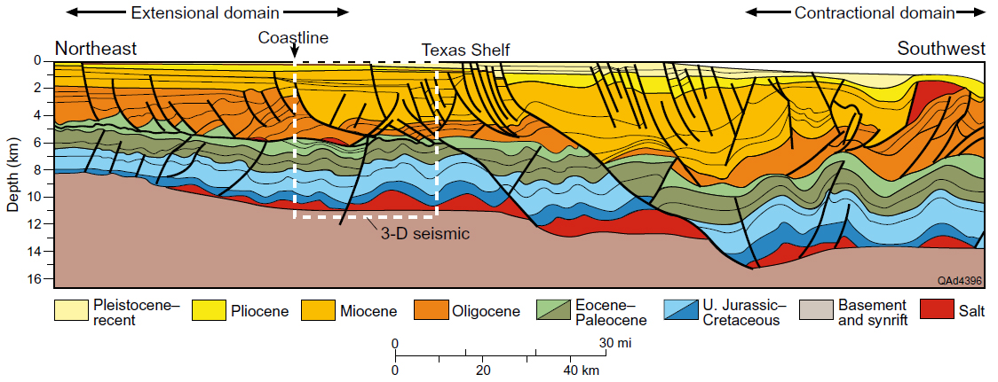 stratigraphic and structural architecture of the Texas shelf