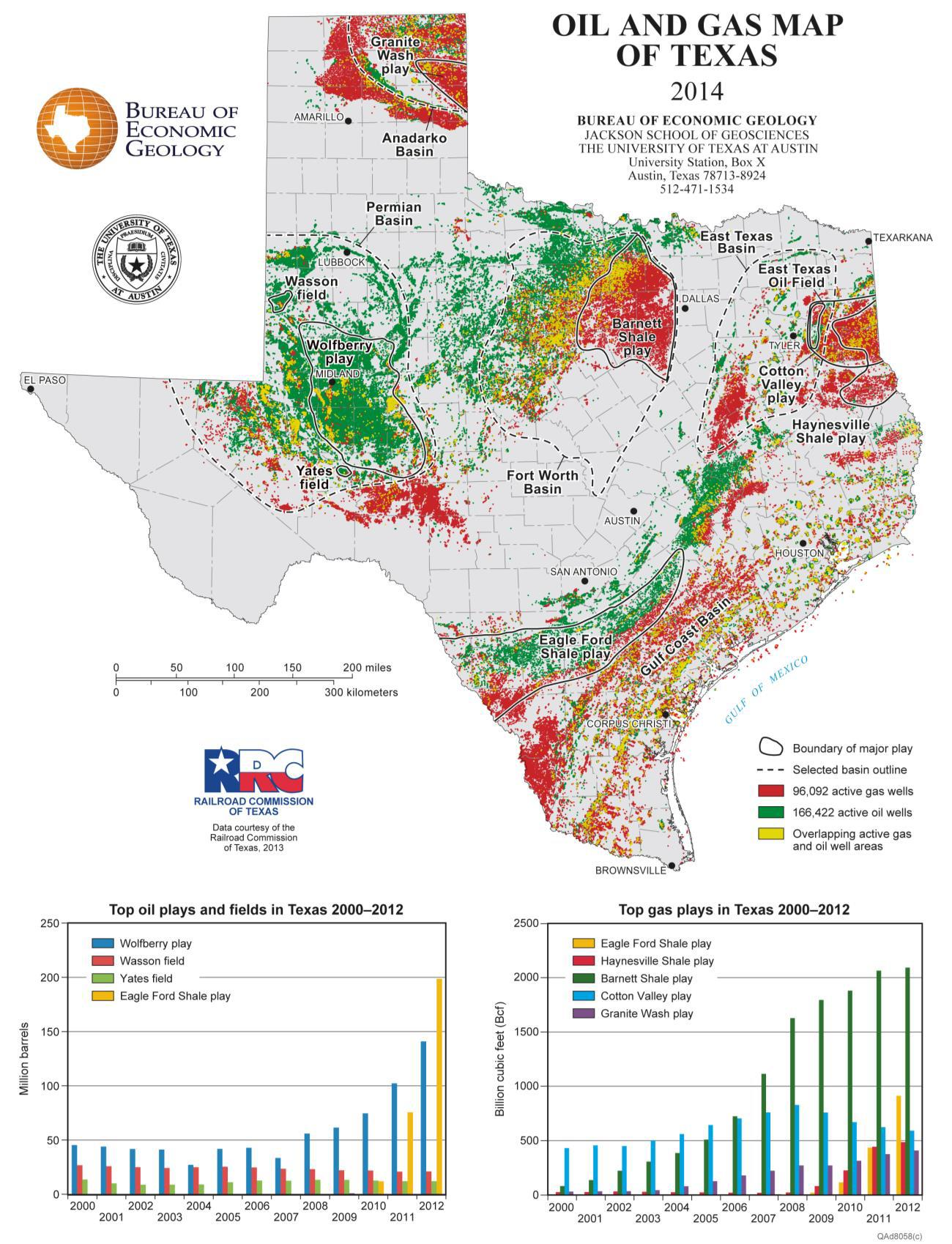 Oil & Gas Map of Texas