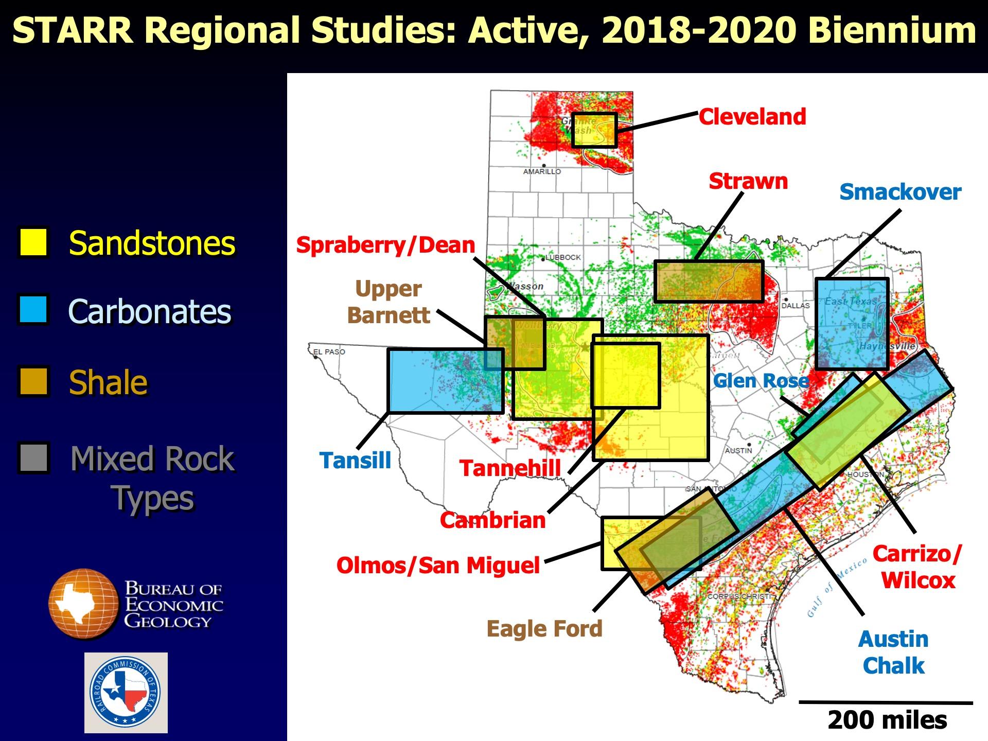 STARR Regional Studies