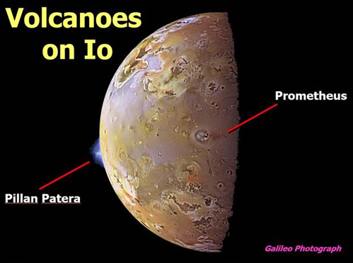 Io: Dangerous Places in the Solar System