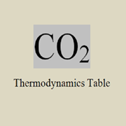 co2 thermo