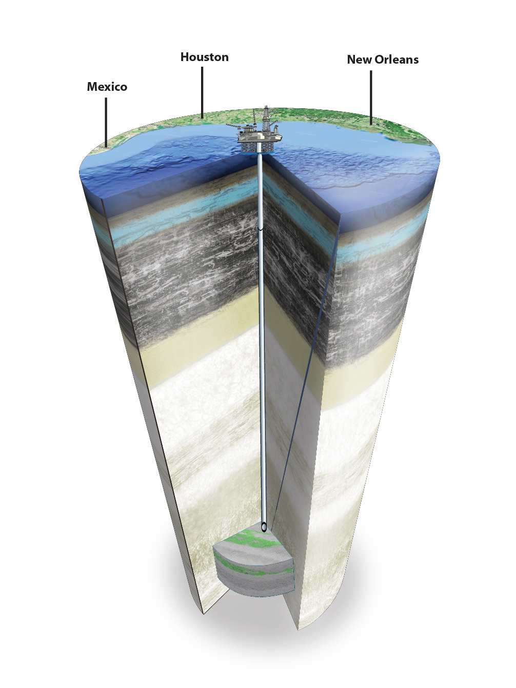 Illustration of geologic offshore carbon sequestration