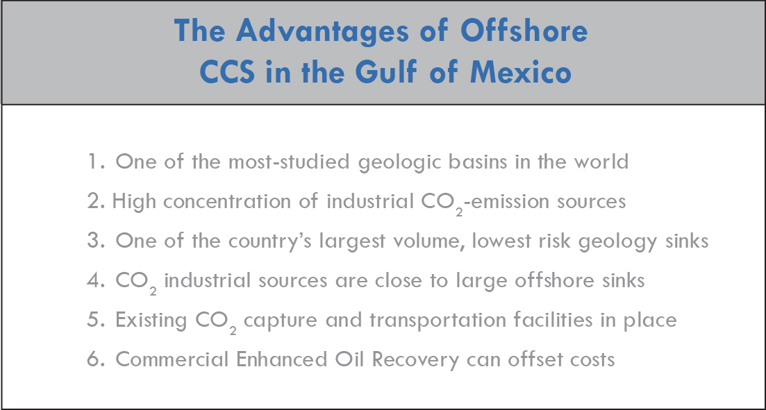 Information about offshore carbon storage
