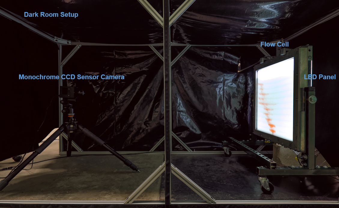 Photo of the experimental setup: a dark room with monochrome CCD sensor camera, flow cell (with glass beads or sand), backlit by a LED panel.