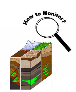 How to Monitor