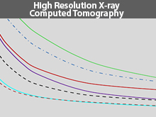 High resolution X-ray CT