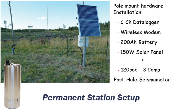 TexNet permanent seismic stations