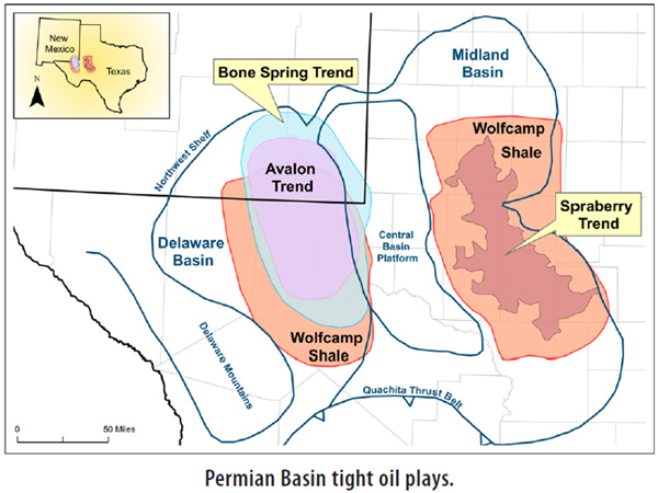 Permian Basin Tight Oil Plays