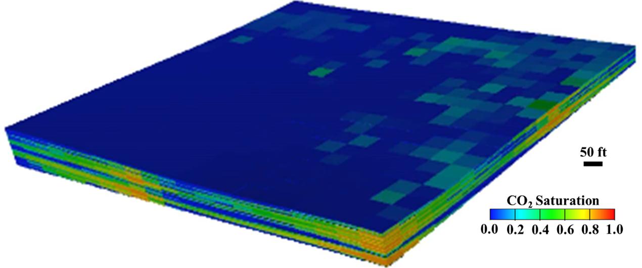 high-resolution flow model